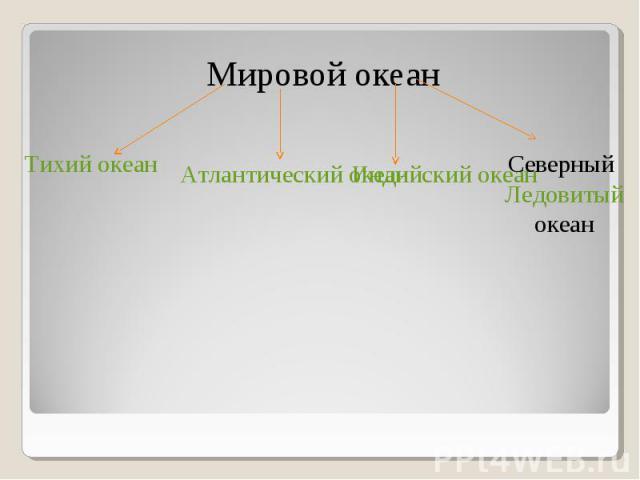 Мировой океан Мировой океан