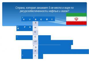 Страна, которая занимает 5-ое место в мире по ресурсообеспеченности нефтью и газ