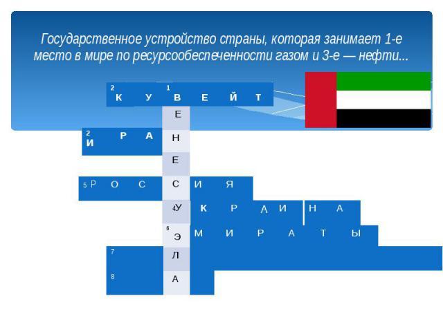 Государственное устройство страны, которая занимает 1-е место в мире по ресурсообеспеченности газом и 3-е — нефти...