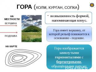 ГОРА (ХОЛМ, КУРГАН, СОПКА)