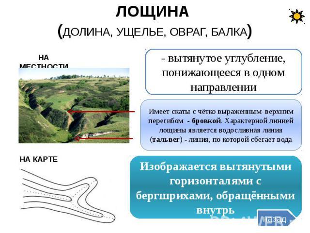 ЛОЩИНА (ДОЛИНА, УЩЕЛЬЕ, ОВРАГ, БАЛКА)