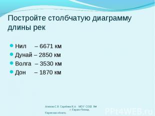 Нил – 6671 км Дунай – 2850 км Волга – 3530 км Дон – 1870 км