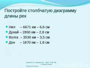 Нил – 6671 км – 6,6 см Дунай – 2850 км – 2,8 см Волга – 3530 км – 3,5 см Дон – 1