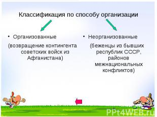 Классификация по способу организации Организованные (возвращение контингента сов