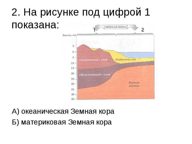 2. На рисунке под цифрой 1 показана: А) океаническая Земная кора Б) материковая Земная кора