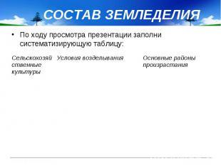 По ходу просмотра презентации заполни систематизирующую таблицу: По ходу просмот