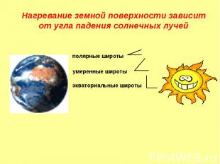 Нагревание земной поверхности зависит от угла падения солнечных лучей