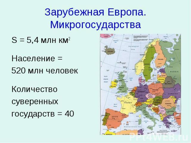 Зарубежная Европа. Микрогосударства S = 5,4 млн км2 Население = 520 млн человек Количество суверенных государств = 40