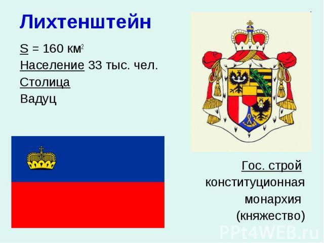 Лихтенштейн S = 160 км2 Население 33 тыс. чел. Столица Вадуц Гос. строй конституционная монархия (княжество)