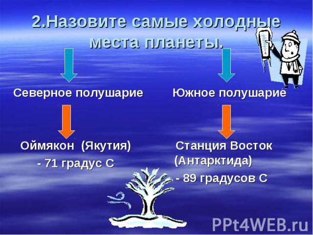 2.Назовите самые холодные места планеты. Северное полушарие Оймякон (Якутия) - 71 градус С