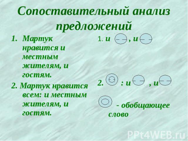 Сопоставительный анализ предложений Мартук нравится и местным жителям, и гостям. 2. Мартук нравится всем: и местным жителям, и гостям.