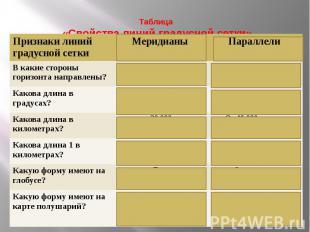 Таблица «Свойства линий градусной сетки»
