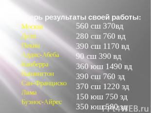 Проверь результаты своей работы: Москва Дели Пекин Аддис-Абеба Канберра Вашингто