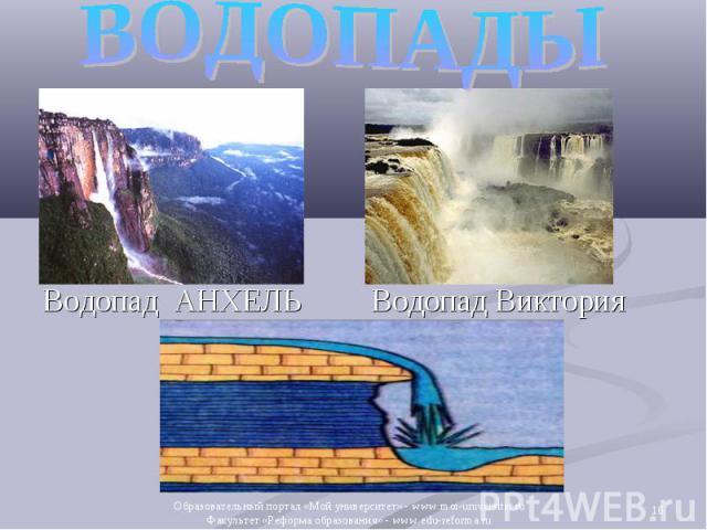 Водопад АНХЕЛЬ Водопад Виктория Водопад АНХЕЛЬ Водопад Виктория