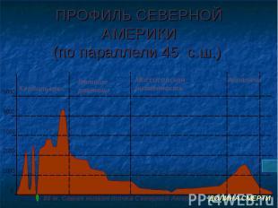 ПРОФИЛЬ СЕВЕРНОЙ АМЕРИКИ (по параллели 45 с.ш.)