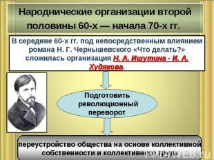 Народнические организации второй половины 60-х — начала 70-х гг.