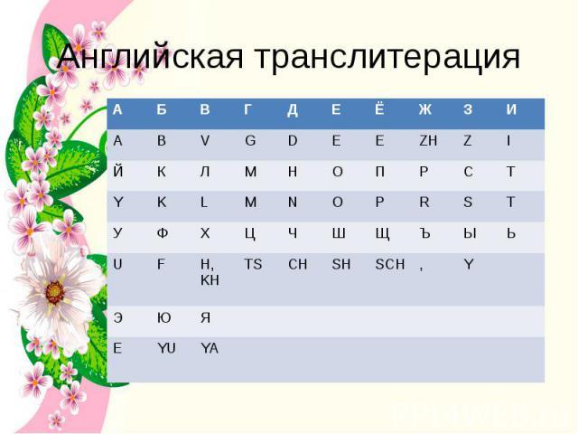 Английская транслитерация