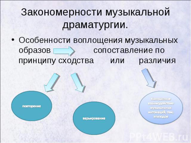 Особенности воплощения музыкальных образов сопоставление по принципу сходства или различия Особенности воплощения музыкальных образов сопоставление по принципу сходства или различия