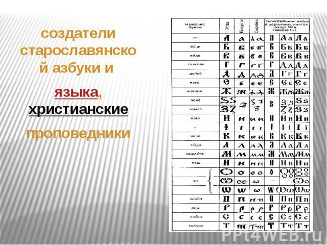 . создатели старославянскойазбукии языка, христианские проповедники