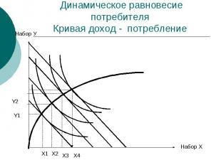 Динамическое равновесие потребителя Кривая доход - потребление