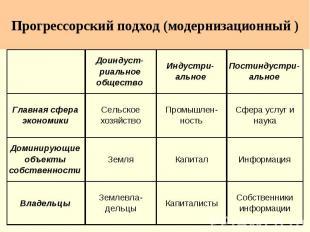 Прогрессорский подход (модернизационный )