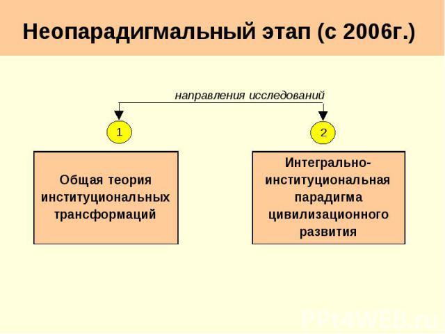 Неопарадигмальный этап (с 2006г.)