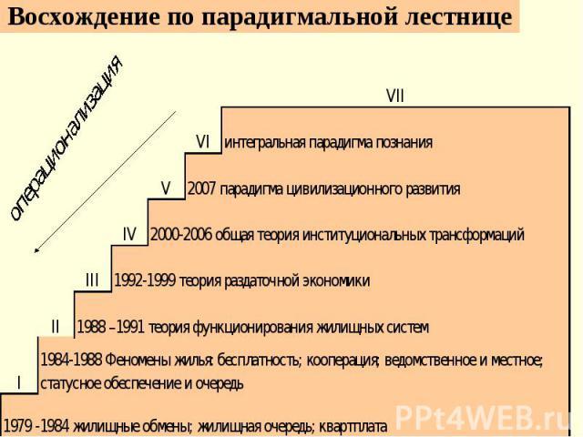 Восхождение по парадигмальной лестнице