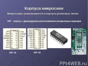 Корпуса микросхем Микросхемы упаковываются в корпуса различных типов: