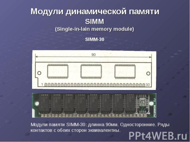 Модули динамической памяти SIMM (Single-in-lain memory module)