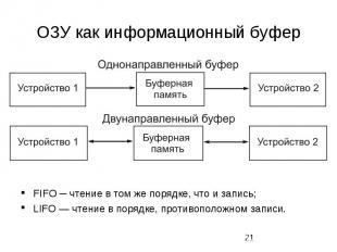 ОЗУ как информационный буфер FIFO ─ чтение в том же порядке, что и запись; LIFO