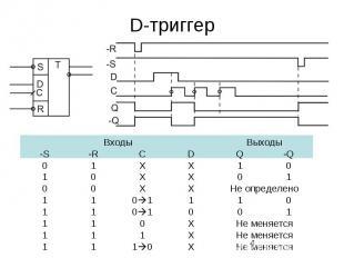D-триггер