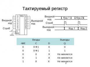 Тактируемый регистр