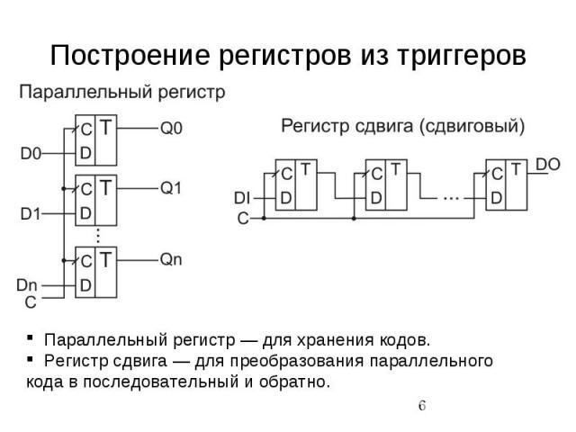 Построение регистров из триггеров