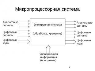 Микропроцессорная система