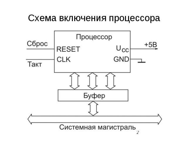 Схема включения процессора