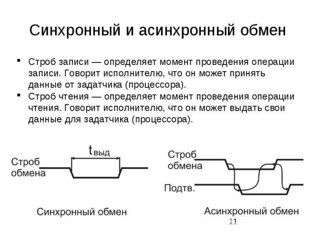 Синхронный и асинхронный обмен