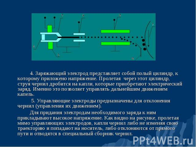 4. Заряжающий электрод представляет собой полый цилиндр, к которому приложено напряжение. Пролетая через этот цилиндр, струя чернил дробится на капли, которые приобретают электрический заряд. Именно это позволяет управлять дальнейшим движением капел…