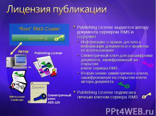 Publishing License выдается автору документа сервером RMS и содержит Publishing