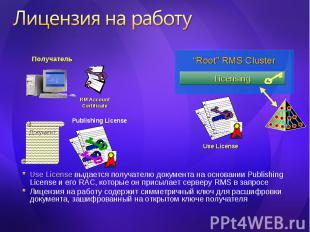 Use License выдается получателю документа на основании Publishing License и его
