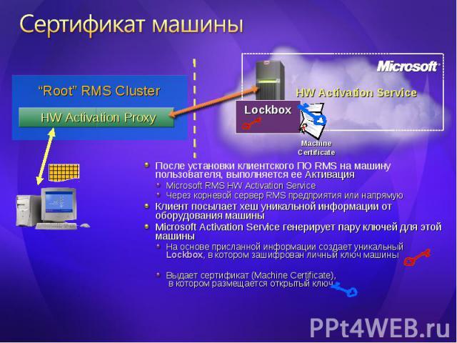 После установки клиентского ПО RMS на машину пользователя, выполняется ее Активация После установки клиентского ПО RMS на машину пользователя, выполняется ее Активация Microsoft RMS HW Activation Service Через корневой сервер RMS предприятия или нап…
