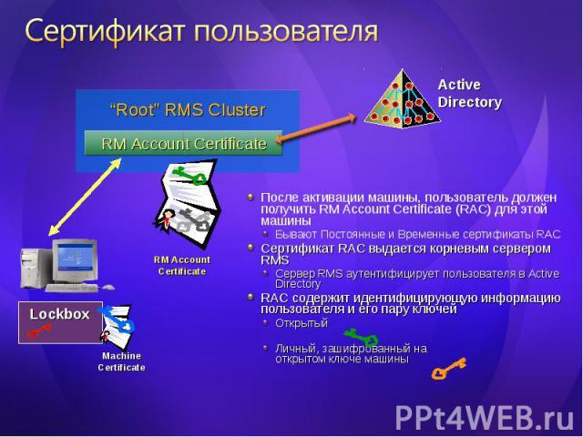 После активации машины, пользователь должен получить RM Account Certificate (RAC) для этой машины После активации машины, пользователь должен получить RM Account Certificate (RAC) для этой машины Бывают Постоянные и Временные сертификаты RAC Сертифи…