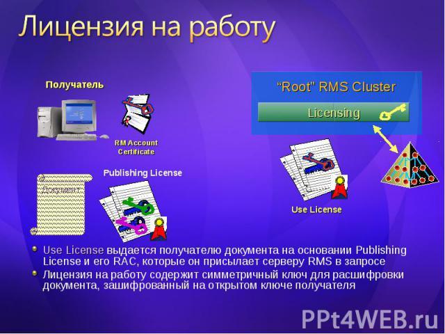 Use License выдается получателю документа на основании Publishing License и его RAC, которые он присылает серверу RMS в запросе Use License выдается получателю документа на основании Publishing License и его RAC, которые он присылает серверу RMS в з…
