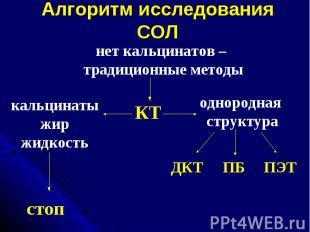 Алгоритм исследования СОЛ