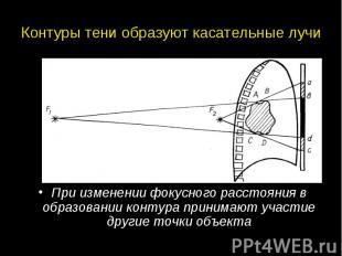 Контуры тени образуют касательные лучи При изменении фокусного расстояния в обра