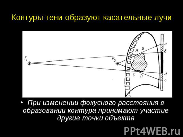 Контуры тени образуют касательные лучи При изменении фокусного расстояния в образовании контура принимают участие другие точки объекта