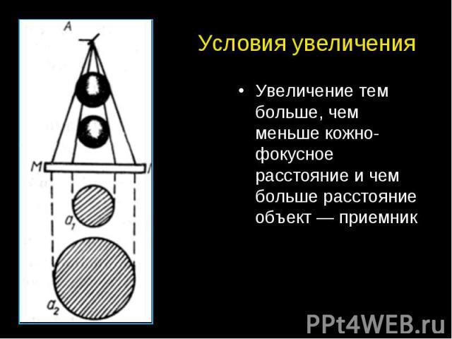 Условия увеличения Увеличение тем больше, чем меньше кожно-фокусное расстояние и чем больше расстояние объект — приемник