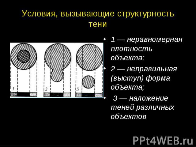 Условия, вызывающие структурность тени 1 — неравномерная плотность объекта; 2 — неправильная (выступ) форма объекта; 3 — наложение теней различных объектов