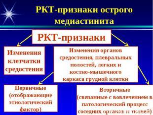 РКТ-признаки острого медиастинита