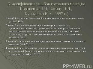 Классификация ушибов головного мозга(по Корниенко В.Н, Васину Н.Я., Кузьменко В.