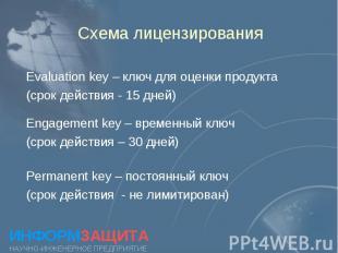 Схема лицензирования